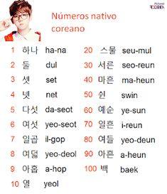 Learn Basic Korean, How To Speak Korean, Learn Chinese, Korean Words Learning, Korean Language Learning, Learning Spanish, Learning Italian, Korean Phrases, Korean Quotes