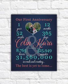 Anniversary Present For Boyfriend, Customized for You Gifts Wife, Husband, First…