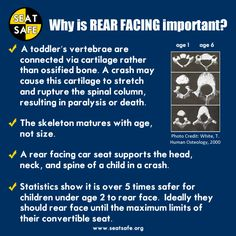 Car Seat Safety Why Rear Facing is important