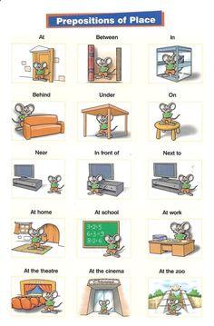preposciones de lugar inglés español, ¿dónde está el ratón?