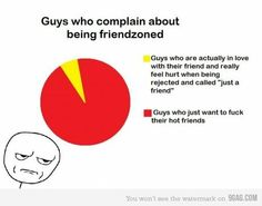 """Just sayin. I don't recall the second group complaining about being """"friendzoned"""" by the girls they think aren't that hot."""