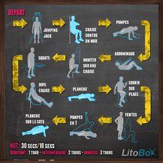 Entraînement du 13/12/2013 entraînement HIIT : 30 secondes de travail / 10 secondes de repos avant d'enchaîner l'exercice suivant.