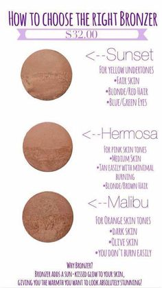 You know its all about that BRONZER!! This is a must have for EVERYONE. Here is a little chart to help you pick the perfect shade!! Younique Beachfront Bronzer gives you that perfect sunkissed glow all year without the harmful effects of tanning. Im Hermosa, What shade are you?? Shop Here https://www.youniqueproducts.com/JessicasBeauty/products/view/US-22401-00#.VRlbASvF890  #glow #sunkissed #springReady #summer #sunkissed #highlight #contour #LOVE