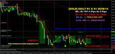 EDUKASI INSIDE: [GOLD] DAILY R1 & S1 26/08/14 #investasi #bisnis #edukasiinside