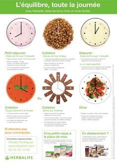 Comment mincir avec 5 repas par jour?