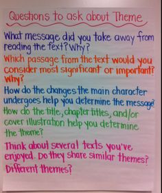great Theme anchor chart taken from a blog