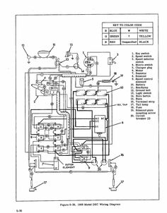 ezgo golf cart wiring diagram wiring diagram for ez go 36volt rh pinterest com