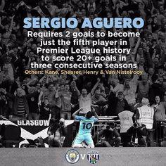 Two goals left... Two games left! #sergioaguero #ageuro #mcfc #mancity #manchestercity