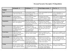 009 Descriptive & Narrative Writing Rubric Paragraph Rubrics