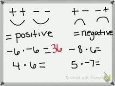 Multiply and Divide Integers Math Teacher, Math Classroom, Teaching Math, Math Math, Guided Math, Math Games, Maths, Math Charts, Math Anchor Charts