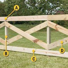 Post-and-rail fence diagram