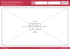 The Business Model Environment Canvas - With this Canvas your able to visualize the environment for your business.