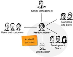The product owners role on one page