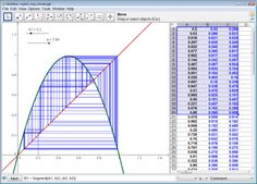 GeoGebra is an app for interactive geometry, algebra, statistics, and calculus software to teach math at all levels through the use of tens of thousands of free materials! Math Software, Software Libre, Classroom Tools, Math Classroom, Teaching Technology, Educational Technology, Calculus, Algebra, Study Tips