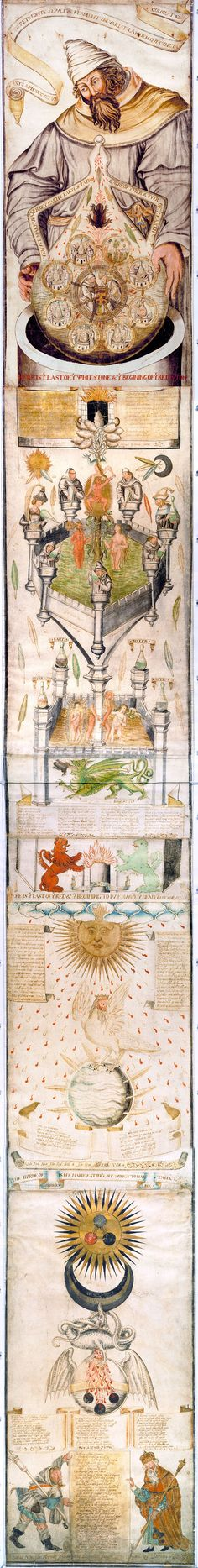 The Ripley scroll is a truly beautiful alchemical manuscript, attributed to George Ripley (c. 1415 – Canon Regular of the priory at Bridlington in Yorkshire One of three variables Medieval Manuscript, Medieval Art, Illuminated Manuscript, Tarot, Michel Leiris, Rose Croix, Alchemy Art, Occult Art, Mystique