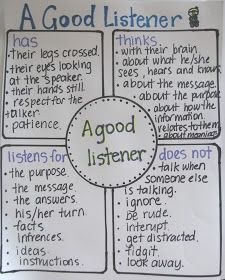 Image Good Listener Anchor Chart for Back to School Clever Classroom blog