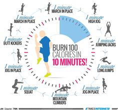 Infographic: Burn 100 calories in 10 minutes! - Times of India