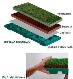 Imperplast | Techo Verde #techoverde #techosverdes