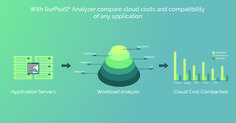 Compare cloud costs and compatibility | workload analysis | Cost comparison | application analysis |