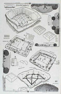 Ant Farm, Inflatocookbook, 1975