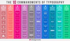 The 10 Commandments of Typography Infographic