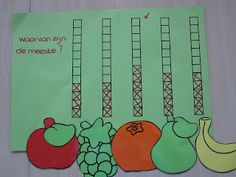 Next year do a fruit basket collage and have a poster with sticky circles to see which fruit wins! (To use up old paper. Cherry Apple, Restaurant Themes, Theme Days, Old Paper, Fruits And Vegetables, Math Activities, Nutrition, Teaching, Projects