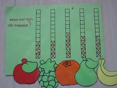 Fruit tellen