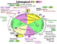 liturgical colors for pentecost sunday