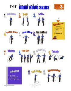 Skills Poster - Jump Rope Basic to Intermediate Level Skills - Jump Rope Skills, Instruction and Demonstrations Physical Activities For Kids, Elementary Physical Education, Elementary Pe, Pe Activities, Exercise Activities, Exercise For Kids, Jump Rope Routine, Jump Rope Workout, Pe Class