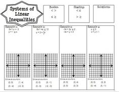 Systems of Equations (Algebra 1) Study, Note and Equation