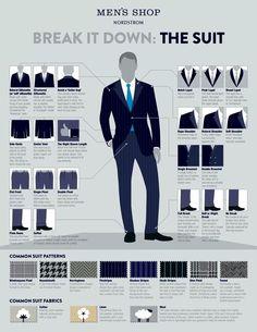 A simple primer about men's suits… Gentlemen, enjoy.