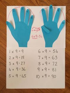 Maths tricks for kids