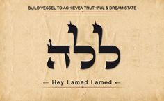 The 72 Names of God, as seen below in the 72 names of God chart, is really a formula of 72 mixtures of Hebrew letters that Moses accustomed to part the Red-colored Ocean. We are able to part our very...