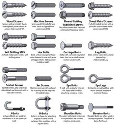 Tools~~Gosh sure needed to know what the name of those bolts & screws were.. Great