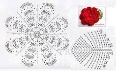 Resultado de imagem para graficos e receitas de tapetes em croche oval com flores nas pontas em triangulo