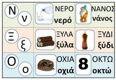Greek Language, Greek Alphabet, Learning, Blog, Omega, Greek, Studying, Blogging, Teaching