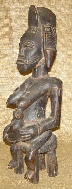 African Statues - Senufo Statue 1 - Partial Left - Click to return to the top of the page.