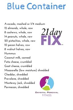 Crystal P Fitness and Food: 21 Day Fix Blue Food List