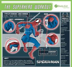 Hero-Specific Workout Plans - Body Aid Solutions Wonders What Workout Each Hero Would Need (GALLERY)
