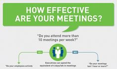 Efektywne spotkania