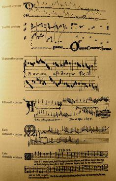 The development of music notation!