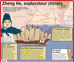 Fiche exposés : Zheng He, explorateur chinois