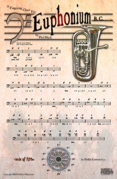 fingering-charts-euphonium-72-dpi.jpg 517×792 pixels