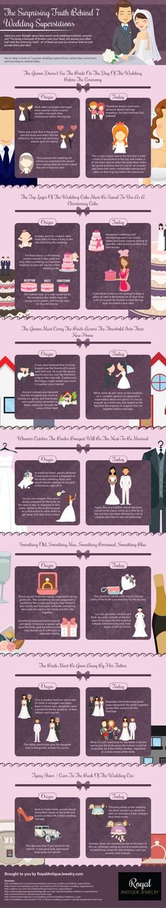 Where Do Wedding Superstitions Come From? #INFOGRAPHIC | Bustle