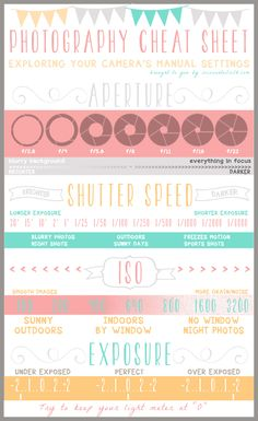 .Photography cheat sheet - print for Jeremy to learn :)