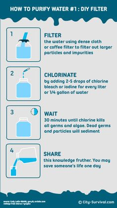 How to purify water in emergency or urban survival situation - in the city