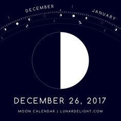 Tuesday, December 26 @ 08:49 GMT  First Quarter  Next Full Moon: Tuesday, January 2 @ 02:25 GMT Next New Moon: Wednesday, January 17 @ 02:18 GMT