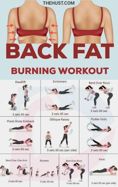 Fitness Workouts, Gym Workout Tips, Fitness Workout For Women, Back Workout Women, Hard Ab Workouts, Tricep Workout Women, Arm Workout Women No Equipment, Insanity Fitness, Woman Workout