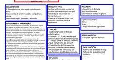 """CANVAS """"PROYECTO FERMENTACIONES"""" 4º ESO Ampliación de Biología Manuel García Román"""