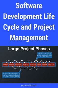 Software Development Life Cycle and Project Management are two fundamental pieces you need to understand. SLDC gives a structure to any project management efforts you put to get a project to the success. Read the article and save the pin. Project Management Dashboard, Project Management Templates, Change Management, Management Tips, Development Life Cycle, Agile Software Development, Self Development, Software Testing, Manager Humor
